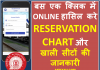 Reservation Charts
