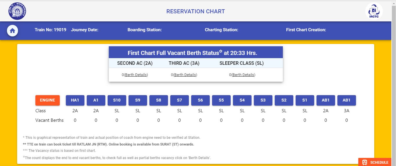 Reservation Charts - irctc